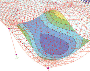 Analysis of Slab Systems 1