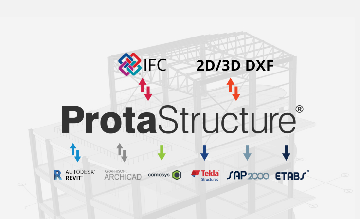 Leading BIM Integration – Powered by ProtaHUB
