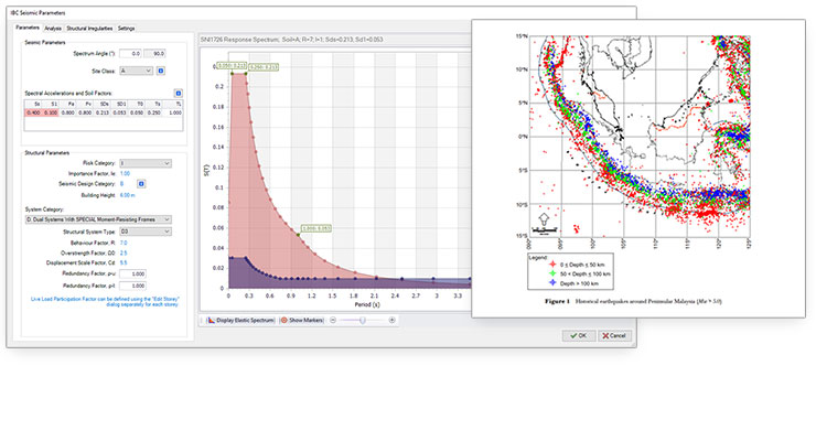 Advanced Seismic Analysis and Design